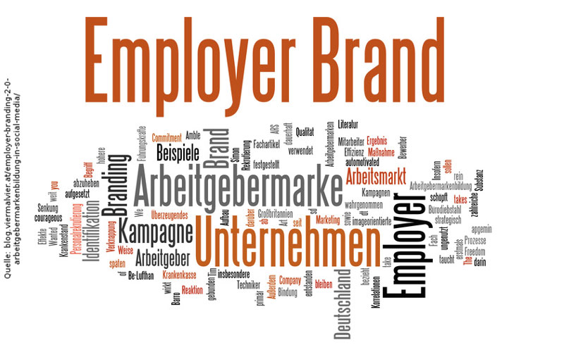 Quelle:http://blog.viermalvier.at/employer-branding-2-0-arbeitgebermarkenbildung-in-social-media/