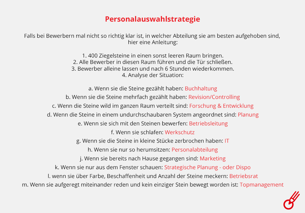 Bester Post 2015, Personalauswahlstrategie