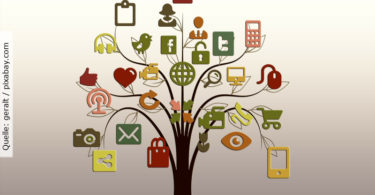 Social Media Recruiting - Baum mit Icons